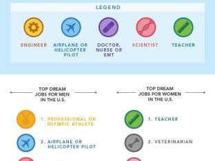 dream-jobs-infographic.jpeg