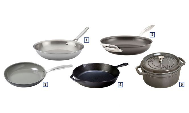 pans and pot
